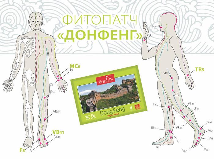 наружные средства при болях в суставах